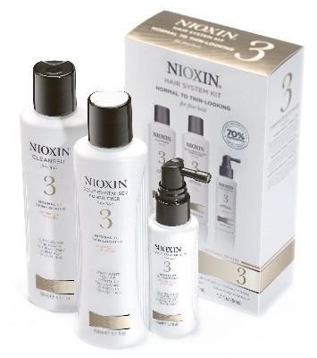 Pachet Nioxin Impotriva Caderii Parului Sistem Nr
